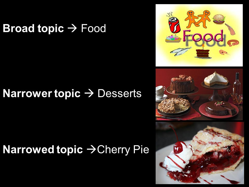 Narrower topic  Desserts