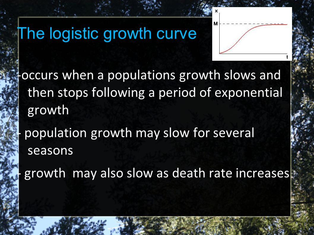 The logistic growth curve