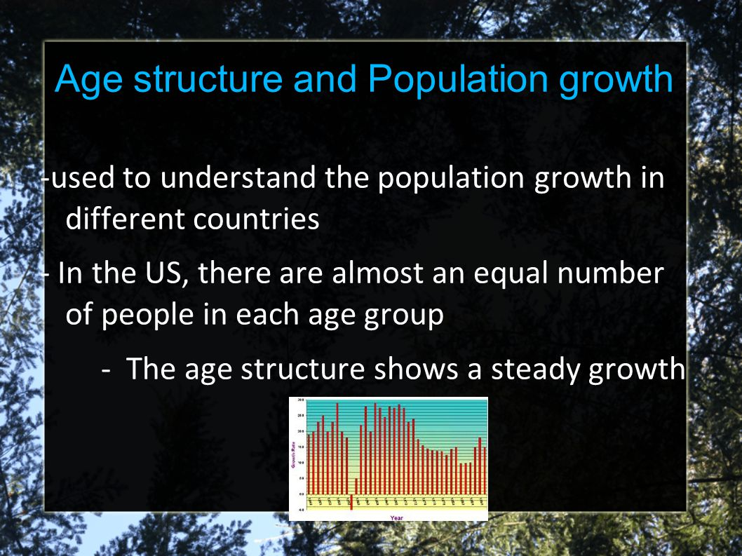 Age structure and Population growth