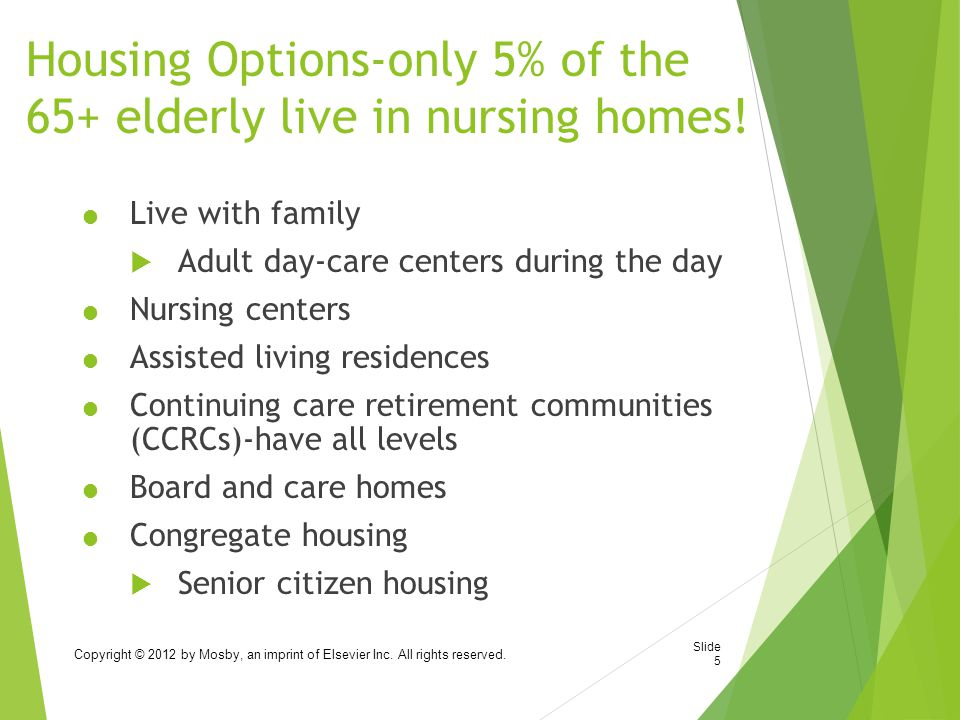 Housing Options-only 5% of the 65+ elderly live in nursing homes!