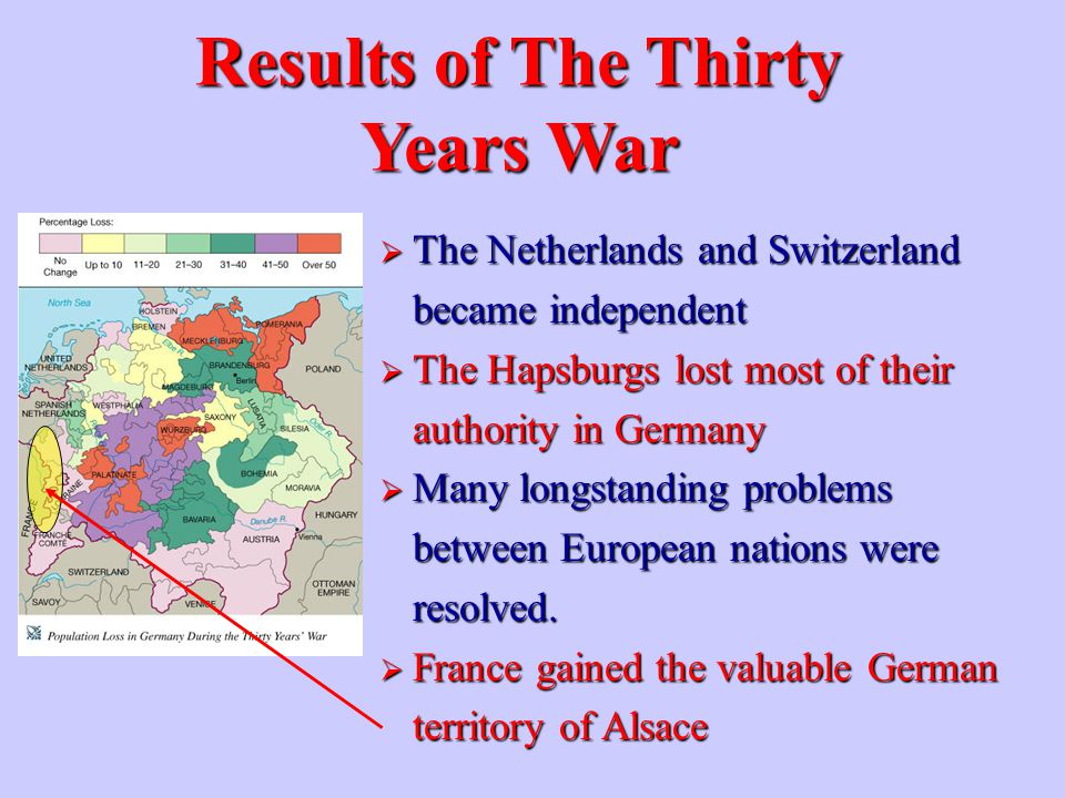 Results of The Thirty Years War