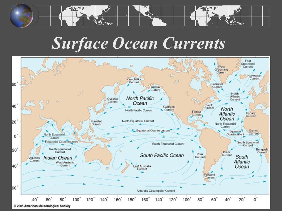 Surface Ocean Currents