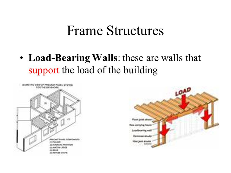 Frame Structures Load-Bearing Walls: these are walls that support the load of the building