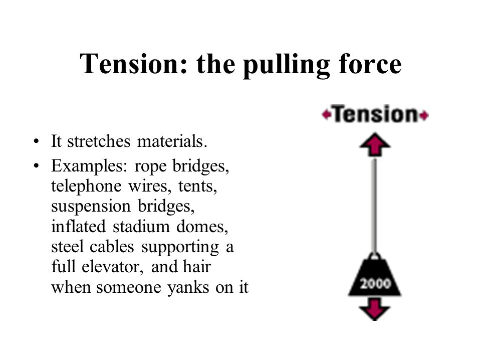 Tension: the pulling force