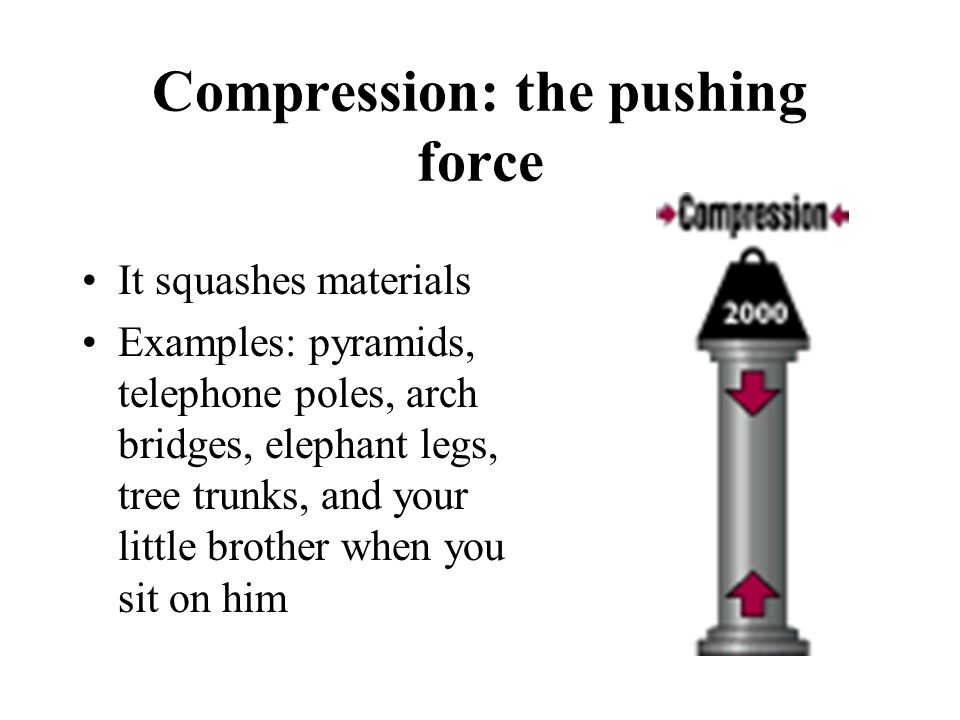 Compression: the pushing force