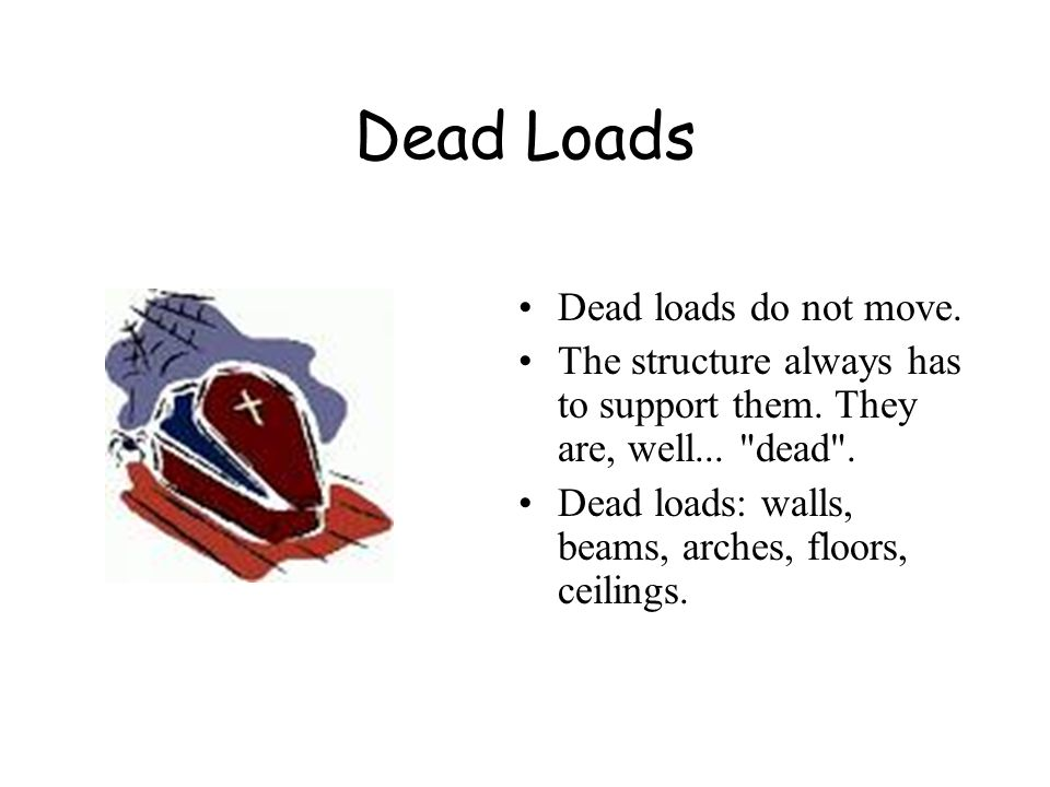 Dead Loads Dead loads do not move.