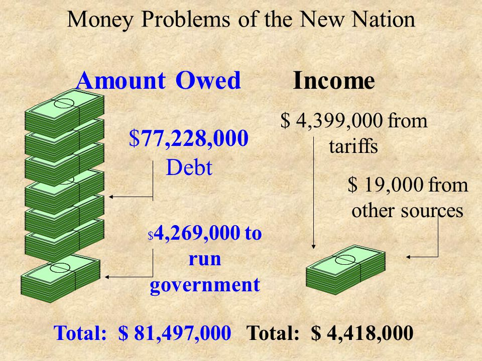 Money Problems of the New Nation
