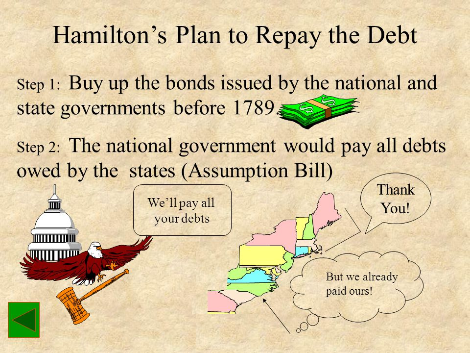 Hamilton's Plan to Repay the Debt