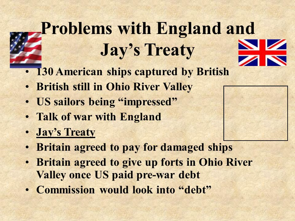 Problems with England and Jay's Treaty
