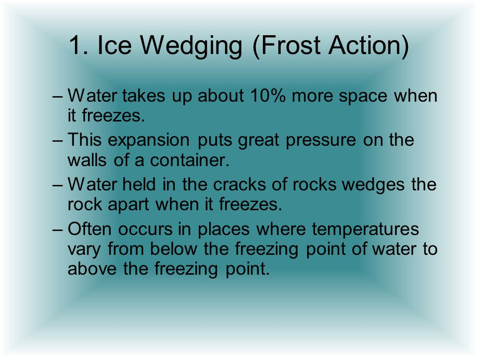 1. Ice Wedging (Frost Action)
