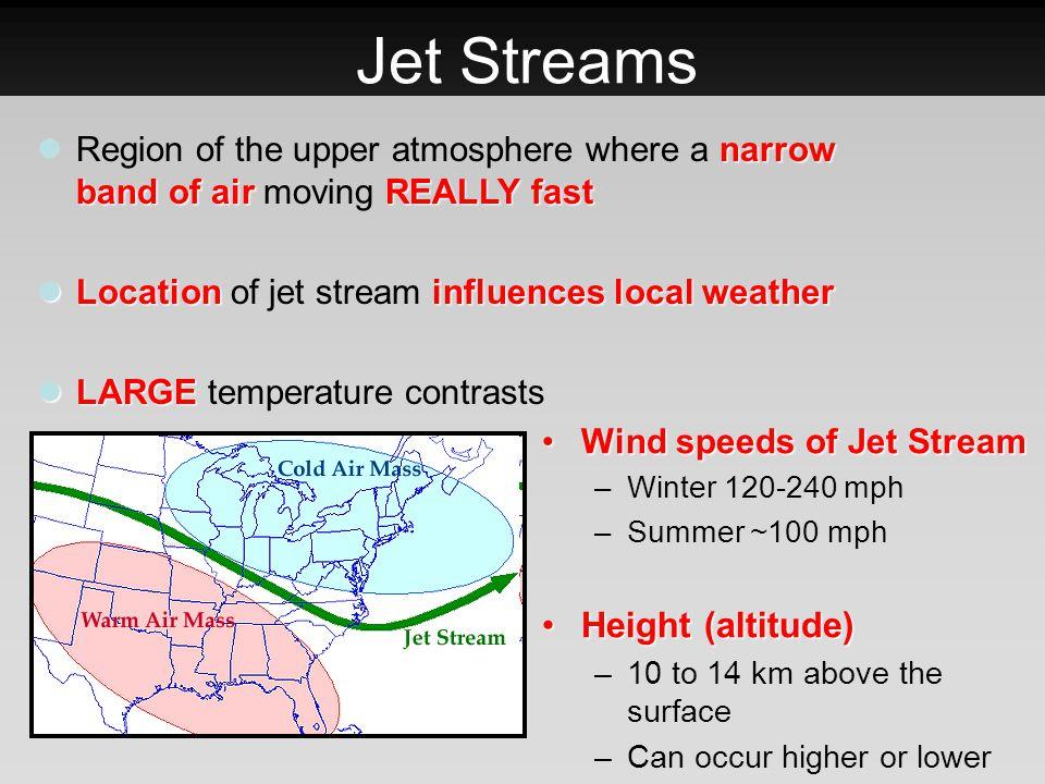 Jet Streams Height (altitude)