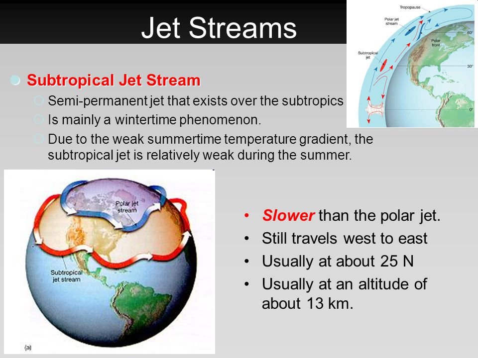 Jet Streams Subtropical Jet Stream Slower than the polar jet.