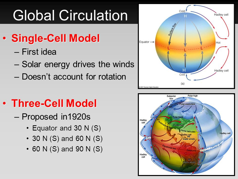 Global Circulation Single-Cell Model Three-Cell Model First idea