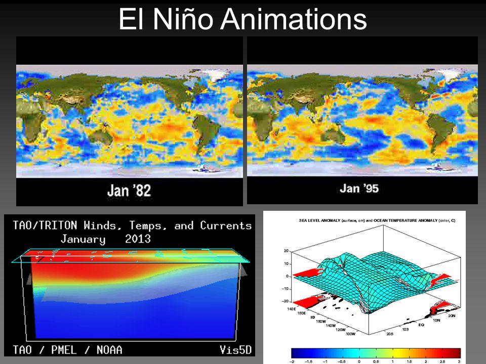 El Niño Animations