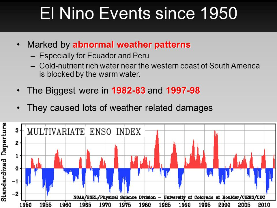 El Nino Events since 1950 Marked by abnormal weather patterns