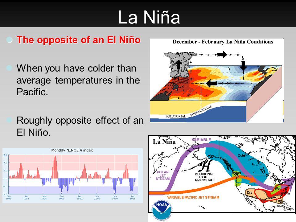 La Niña The opposite of an El Niño