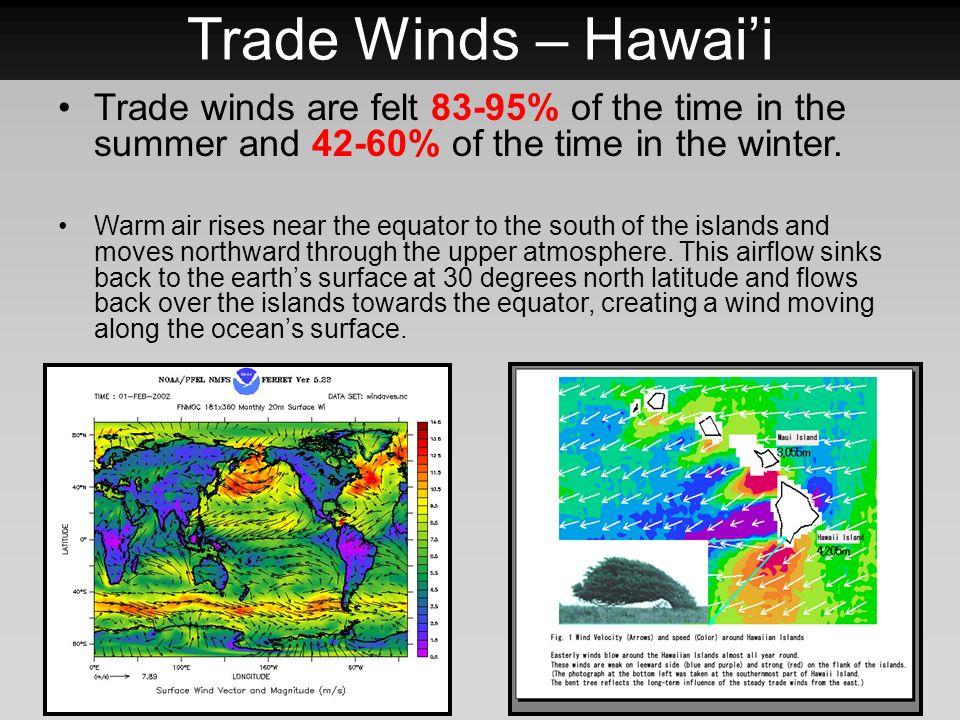 Trade Winds – Hawai'i Trade winds are felt 83-95% of the time in the summer and 42-60% of the time in the winter.