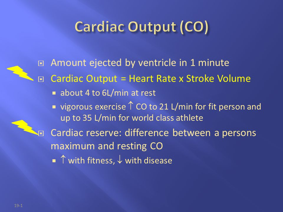 Cardiac Output (CO) Amount ejected by ventricle in 1 minute