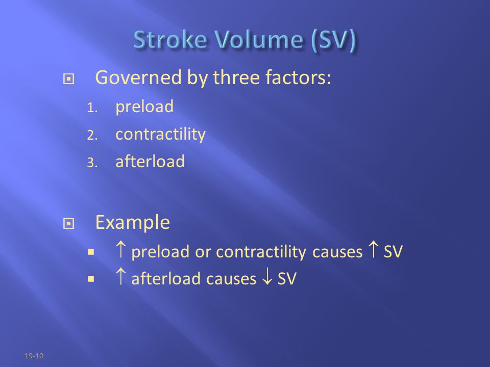 Stroke Volume (SV) Governed by three factors: Example preload