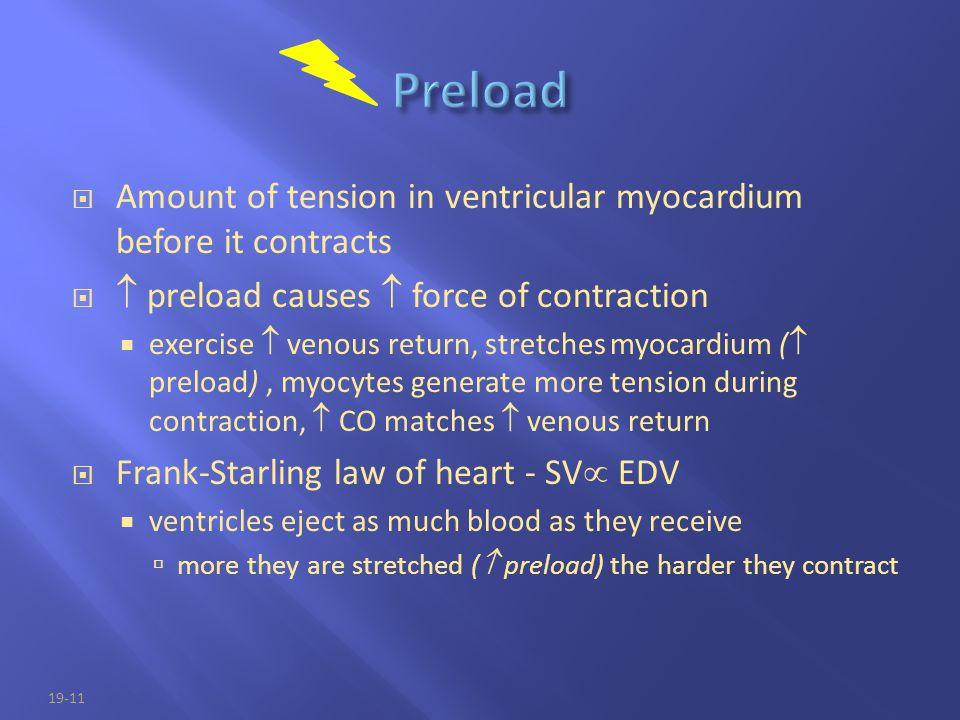 Preload Amount of tension in ventricular myocardium before it contracts.  preload causes  force of contraction.