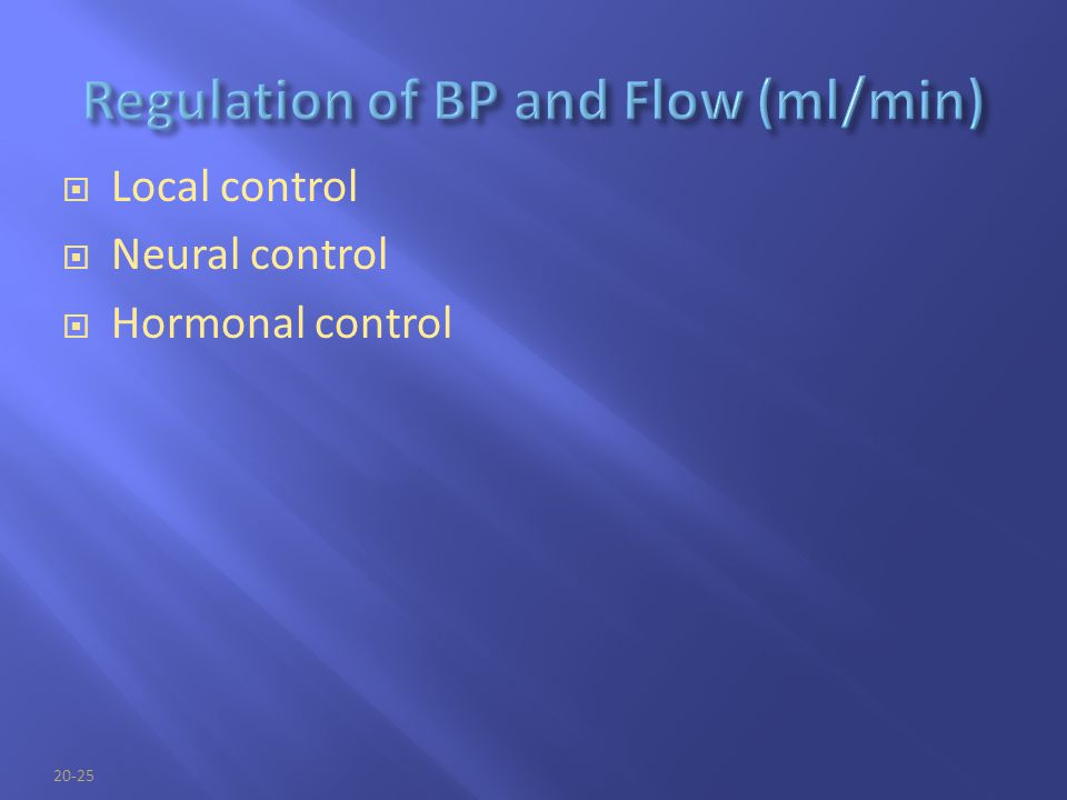 Regulation of BP and Flow (ml/min)
