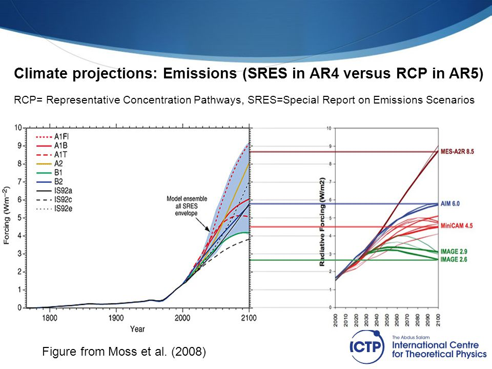 Climate projections: Emissions (SRES in AR4 versus RCP in AR5)