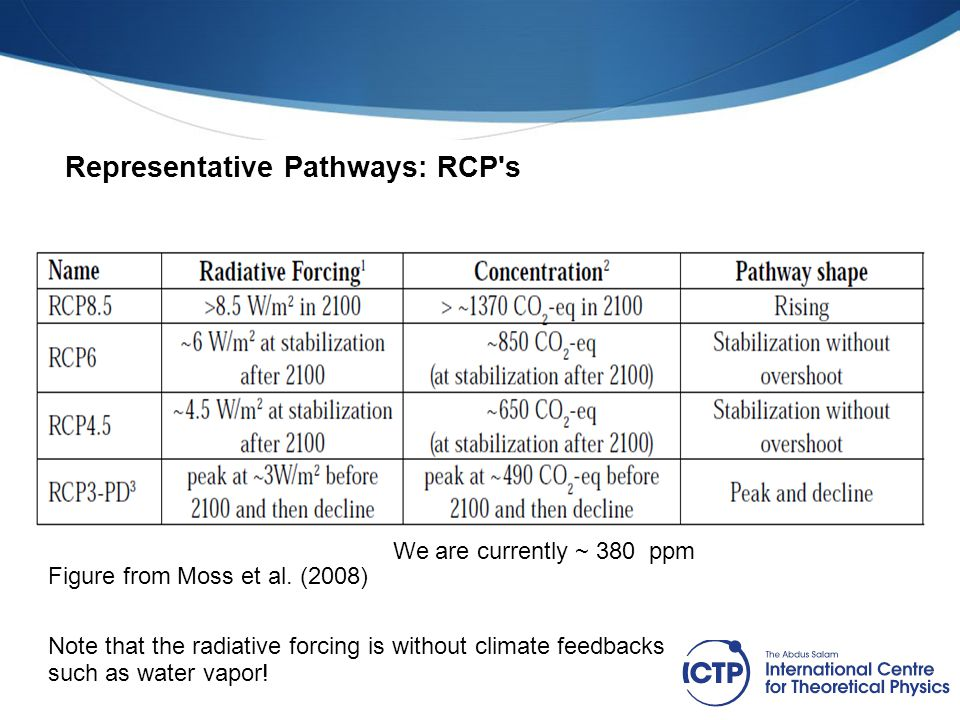 Representative Pathways: RCP s