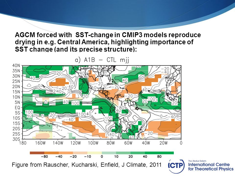 AGCM forced with SST-change in CMIP3 models reproduce