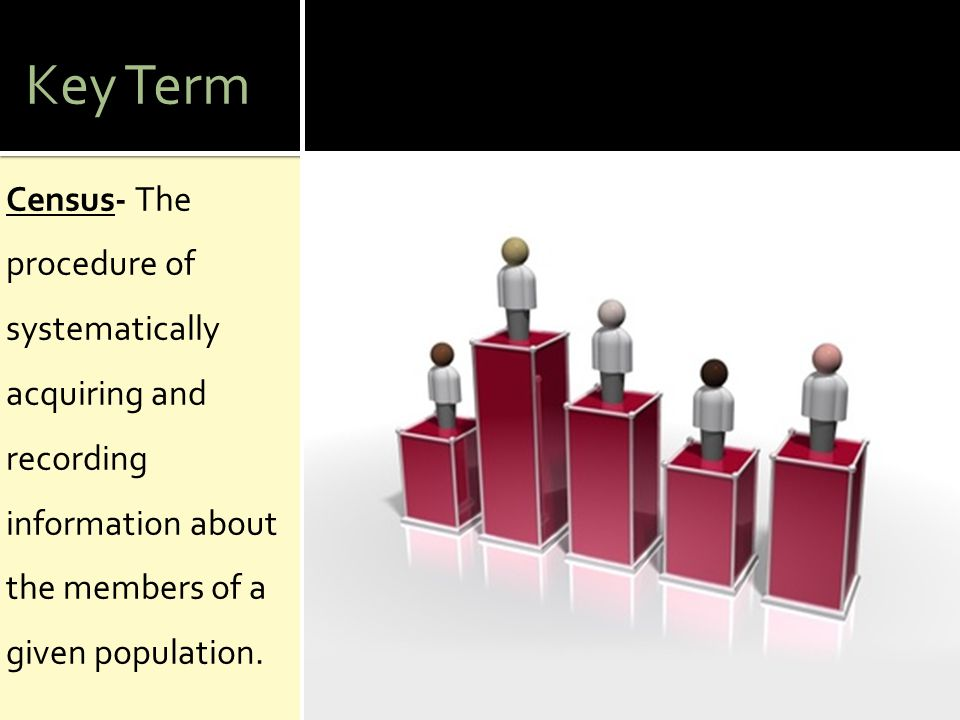 Key Term Census- The procedure of systematically acquiring and recording information about the members of a given population.