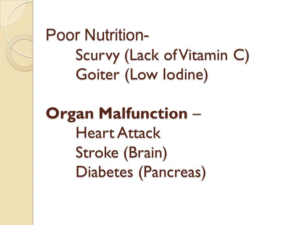 Poor Nutrition-. Scurvy (Lack of Vitamin C)
