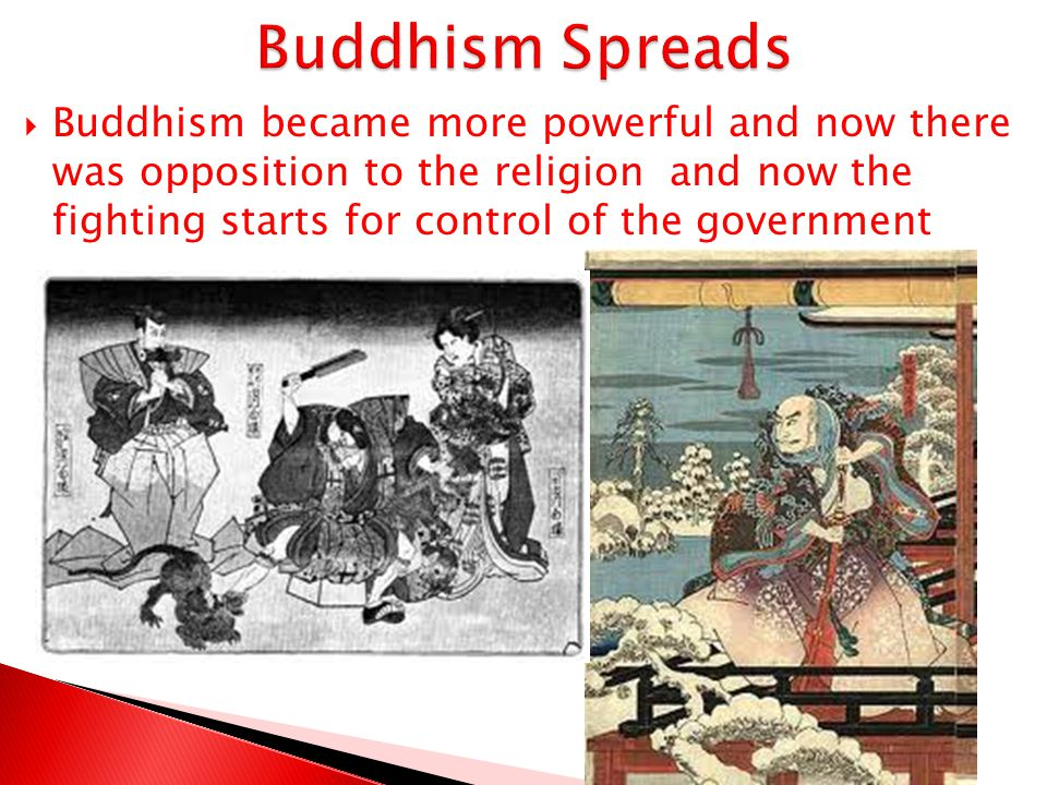 Buddhism Spreads