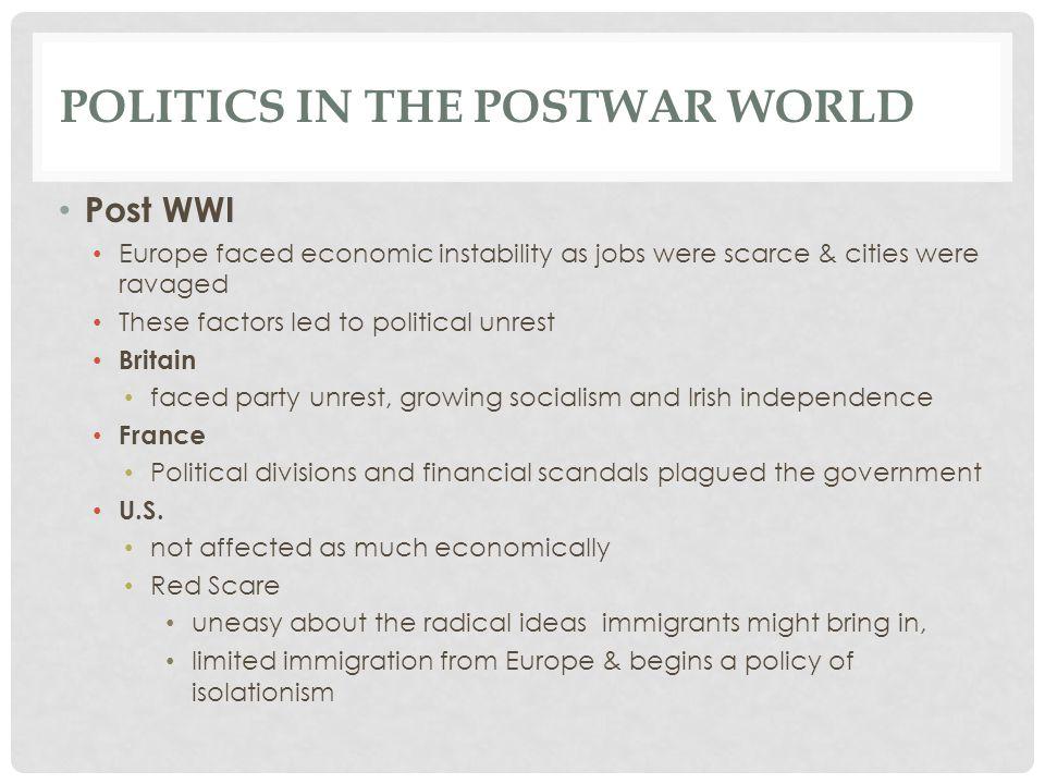 Politics in the Postwar World