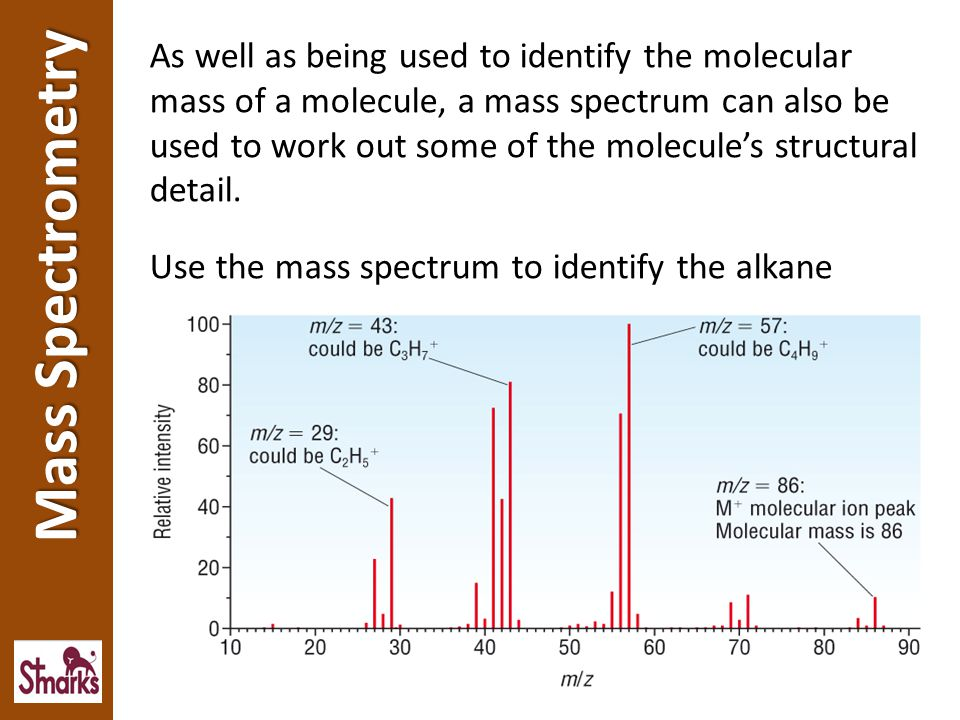 As well as being used to identify the molecular mass of a molecule, a mass spectrum can also be used to work out some of the molecule's structural detail.