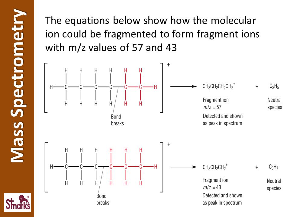 The equations below show how the molecular ion could be fragmented to form fragment ions with m/z values of 57 and 43
