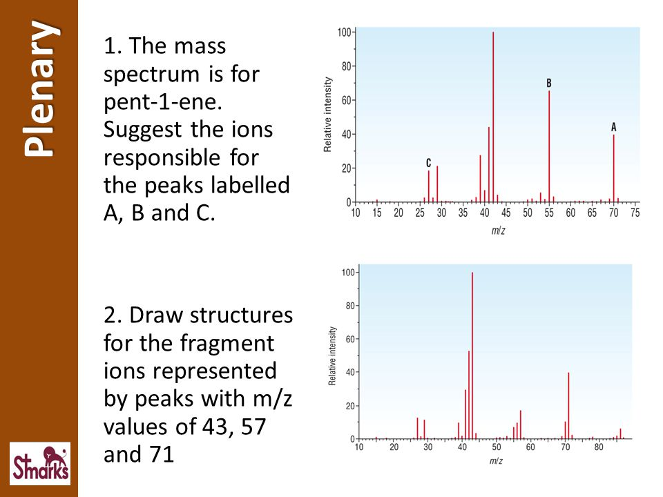 1. The mass spectrum is for pent-1-ene