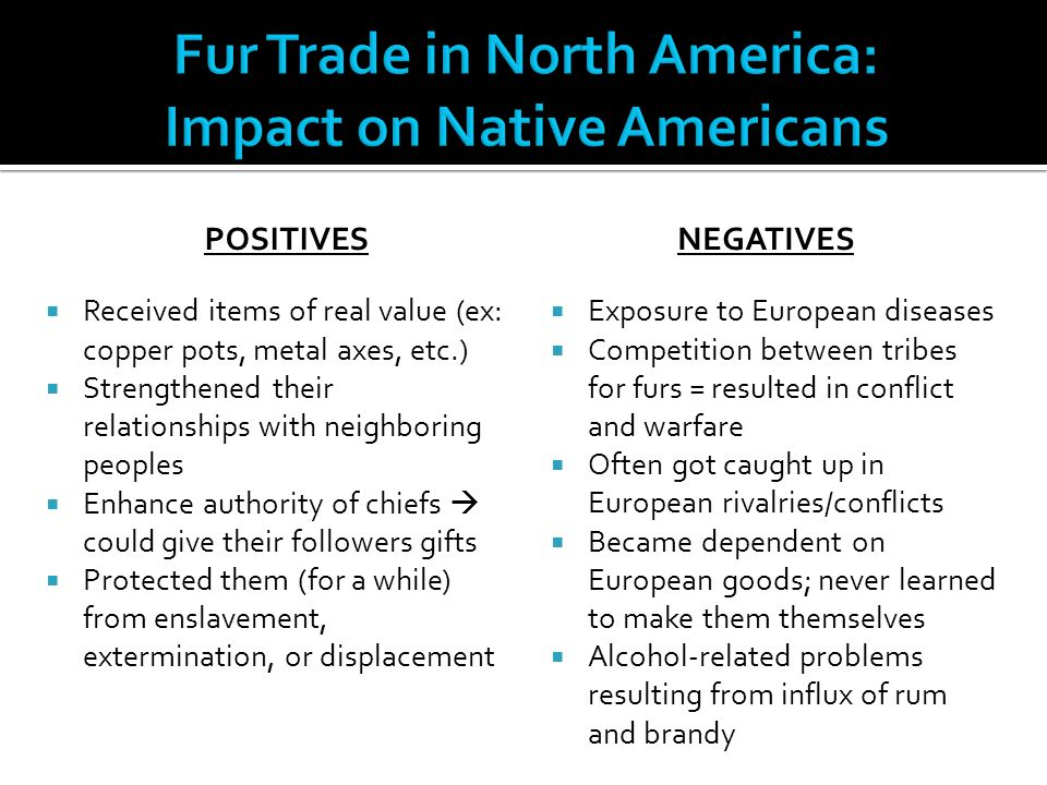 Fur Trade in North America: Impact on Native Americans