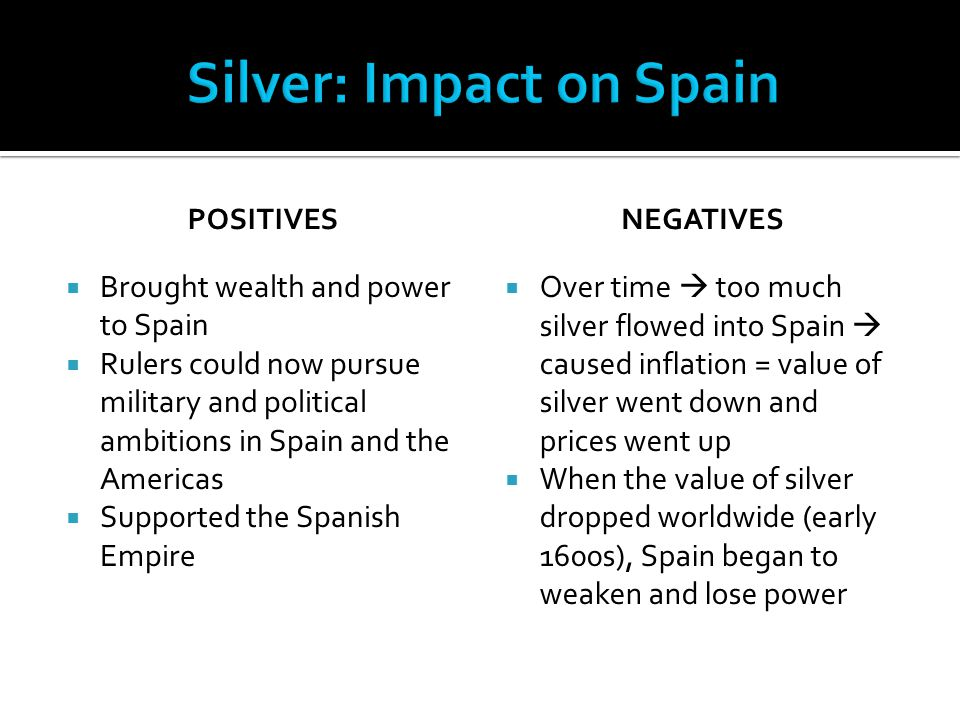 Silver: Impact on Spain