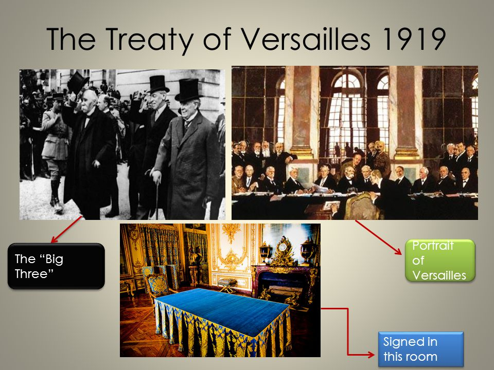 the versailles treaty The terms of the treaty of versailles were announced in june 1919 the german politicians were not consulted about the terms of the treaty they were shown the draft terms in may 1919 they complained bitterly, but the allies did not take any notice of their complaints germany had very little.