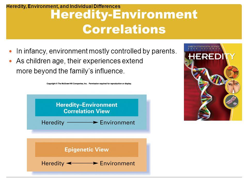 Heredity-Environment Correlations
