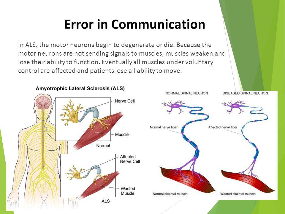 Error in Communication