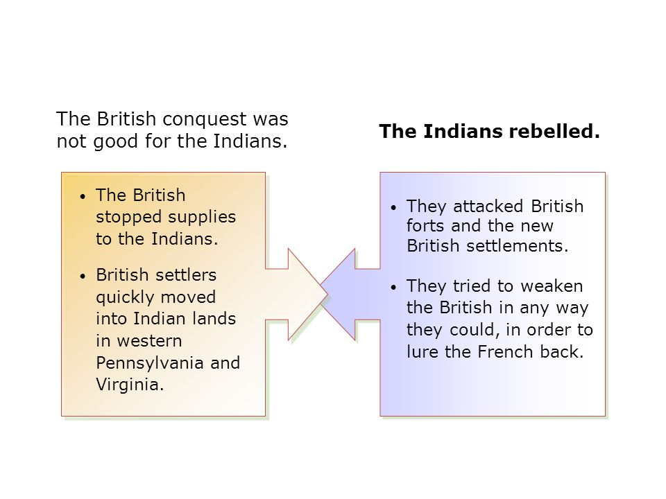 The British conquest was not good for the Indians.