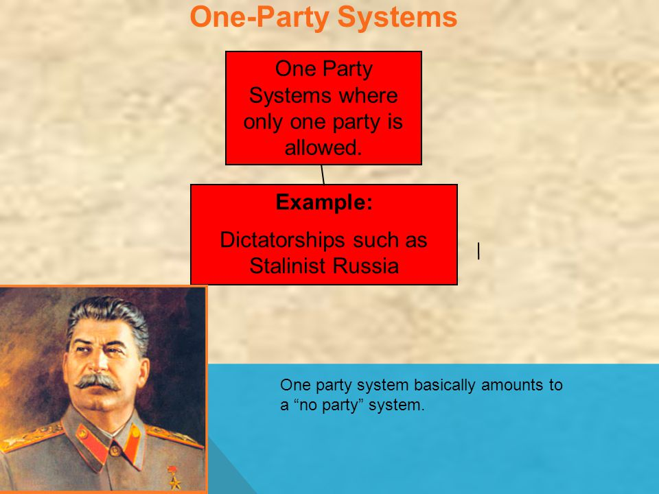 One-Party Systems One Party Systems where only one party is allowed.