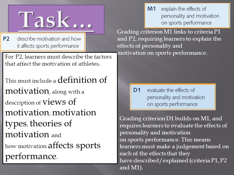 Task… Grading criterion M1 links to criteria P1 and P2, requiring learners to explain the effects of personality and.