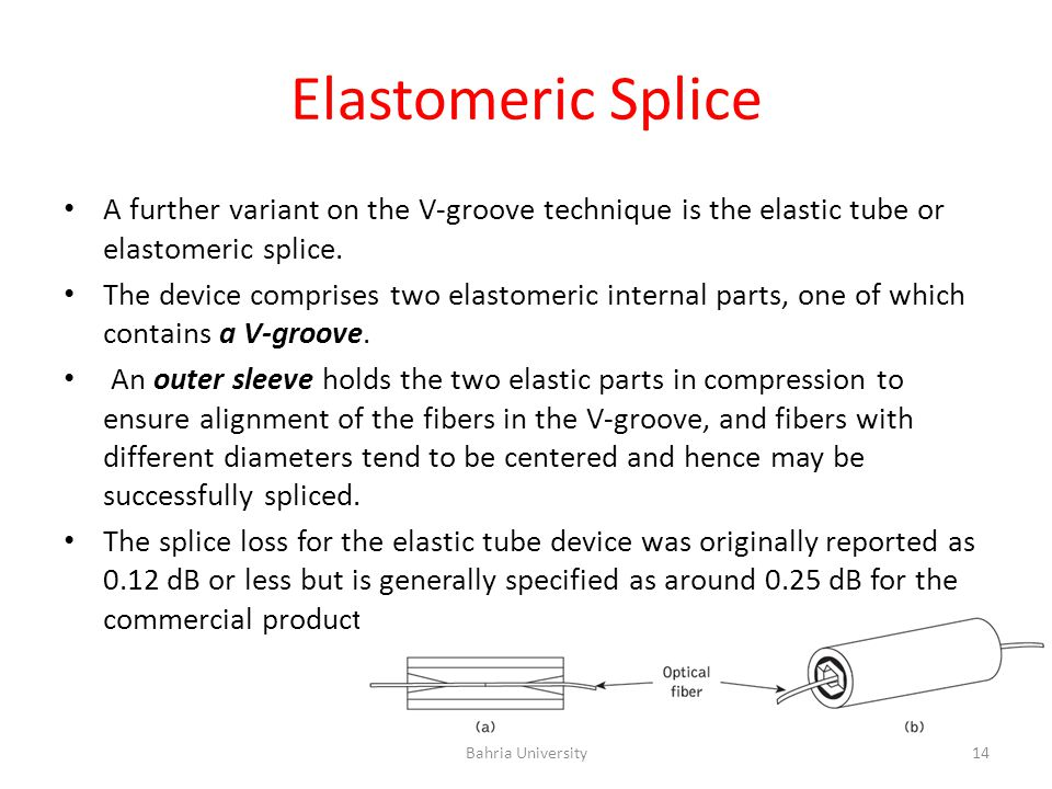 Elastomeric Splice A further variant on the V-groove technique is the elastic tube or elastomeric splice.