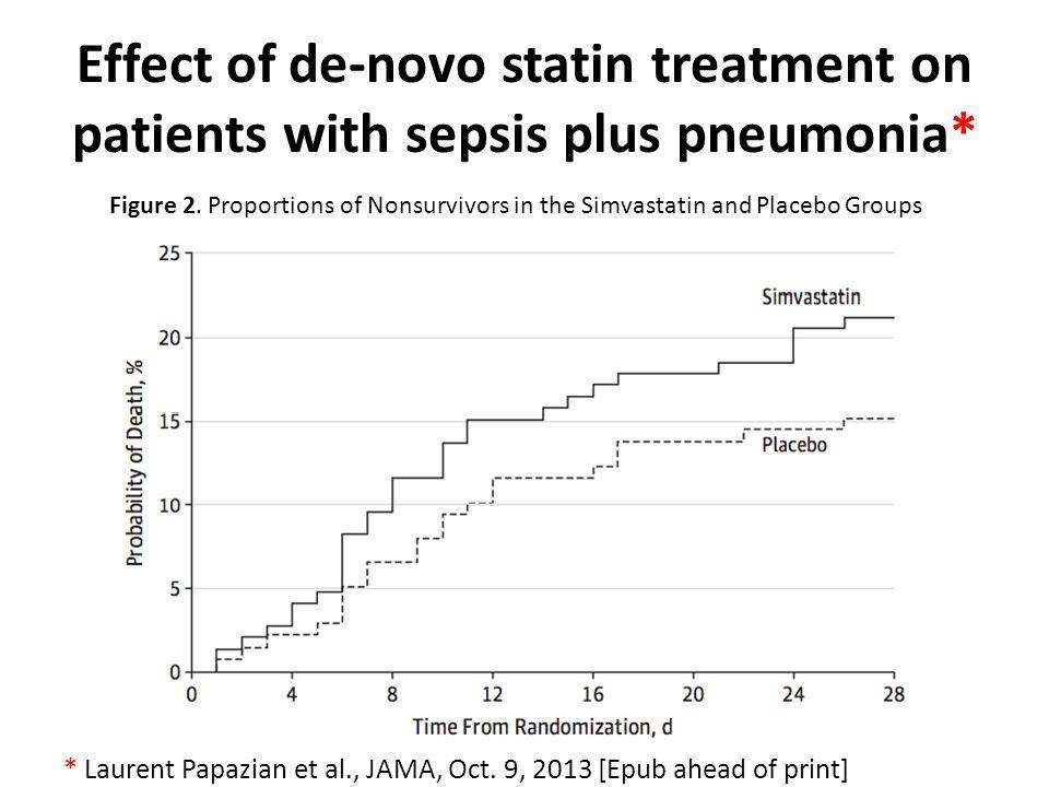 Effect of de-novo statin treatment on patients with sepsis plus pneumonia*