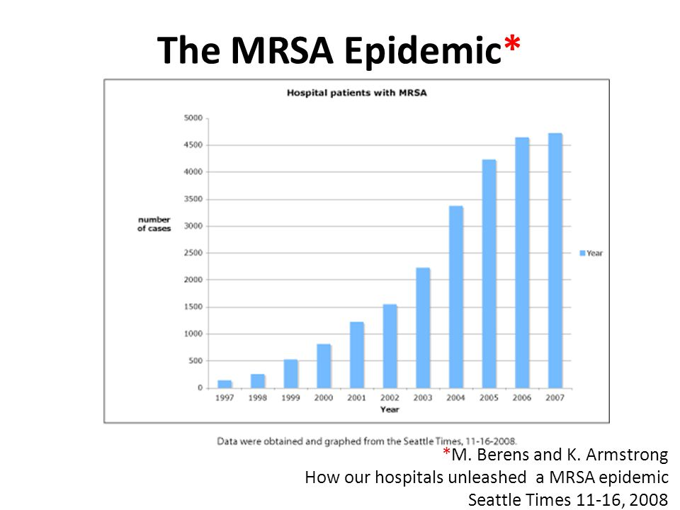 The MRSA Epidemic* *M. Berens and K. Armstrong