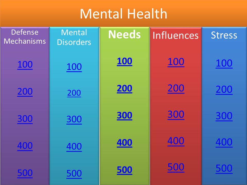 Mental Health Needs Influences Stress 100 100 200 200 300 300 400 400