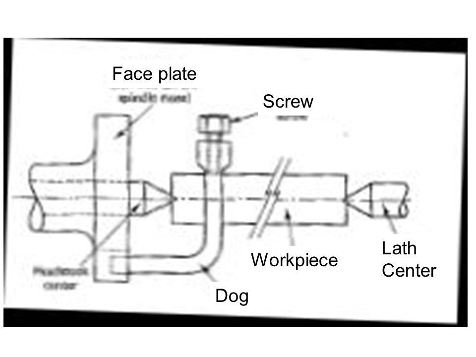Face plate Screw Lath Center Workpiece Dog