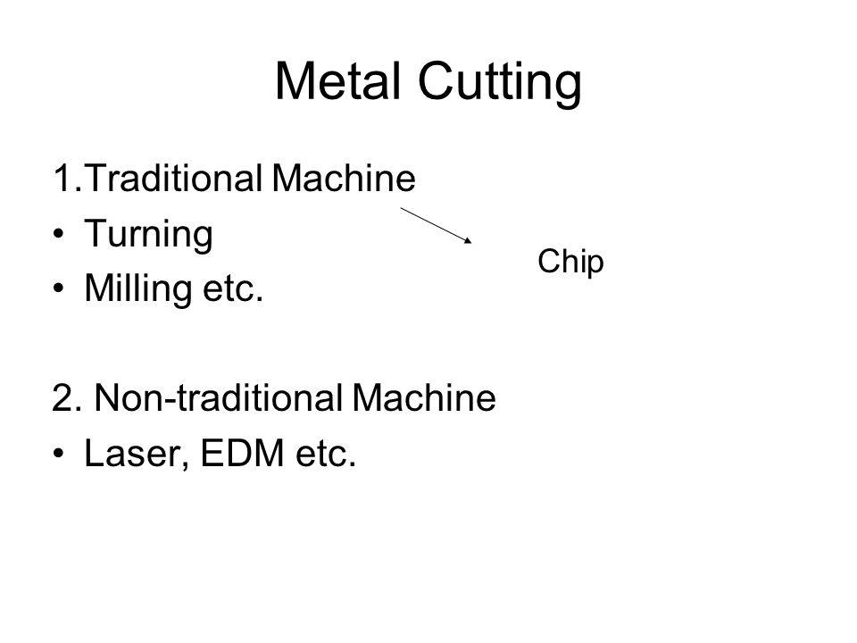 Metal Cutting 1.Traditional Machine Turning Milling etc.