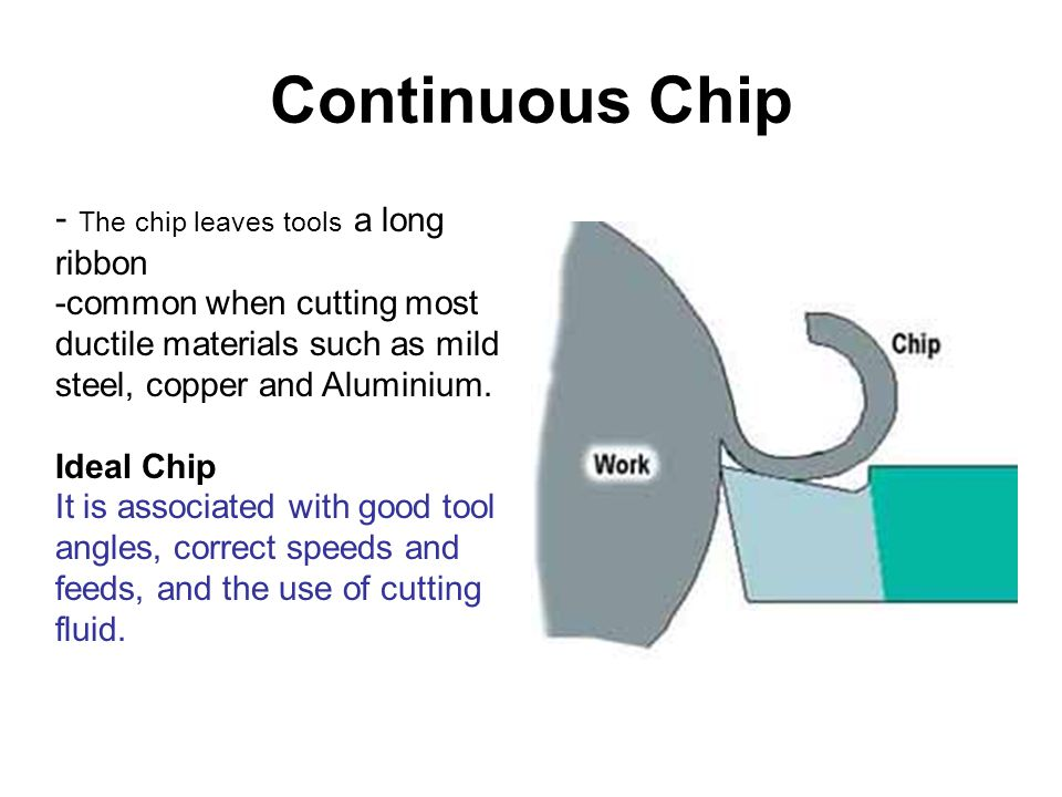 Continuous Chip - The chip leaves tools a long ribbon